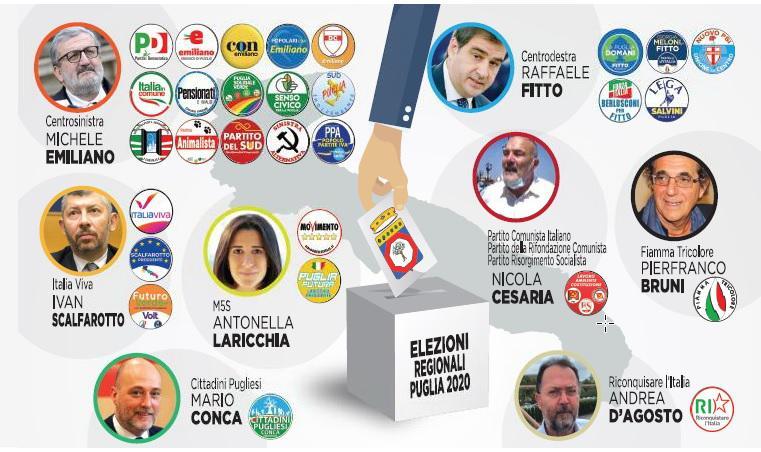 Elezioni Puglia: Tar accoglie ricorso candidato non eletto Pd